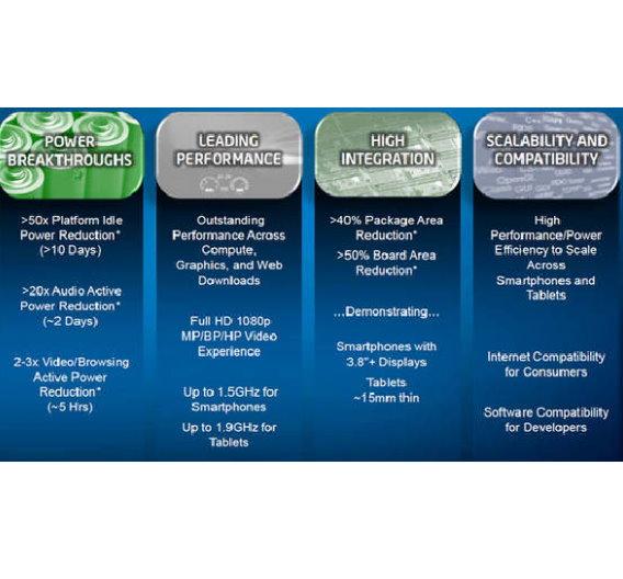 Die vier Ziele, die Intel mit Moorestown verfolgt.