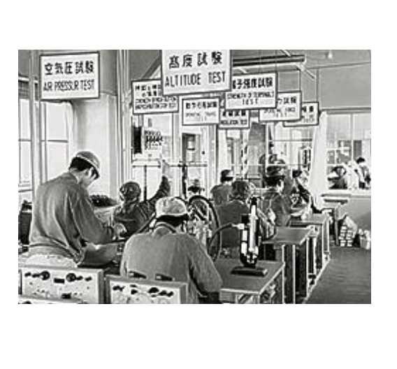 Qualitätsüberprüfung nach MIL Standard 1955