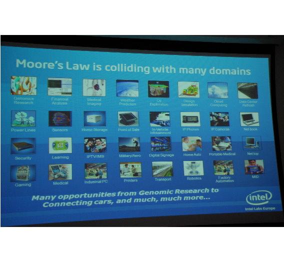 Insgesamt 32 Geschäftsbereiche adressiert Intel - darunter zahlreiche im Embedded-Markt.