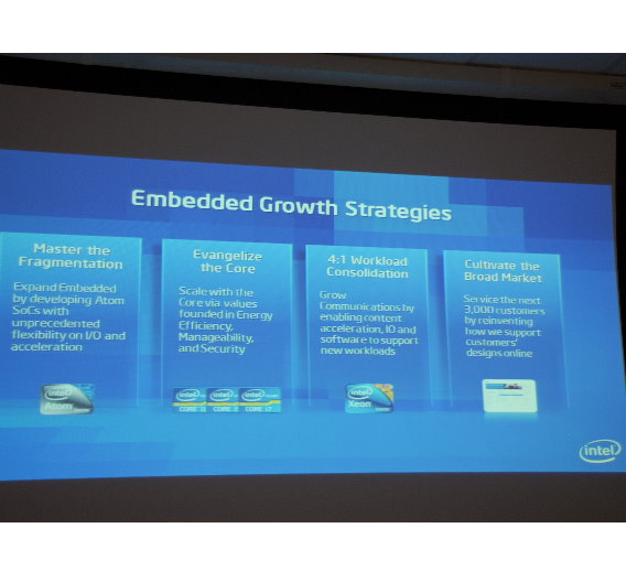 Zu den Wachstumsstrategien im Embedded-Markt gehört die Herstellung von SoCs, um der Marktfragmentierung Herr zu werden.