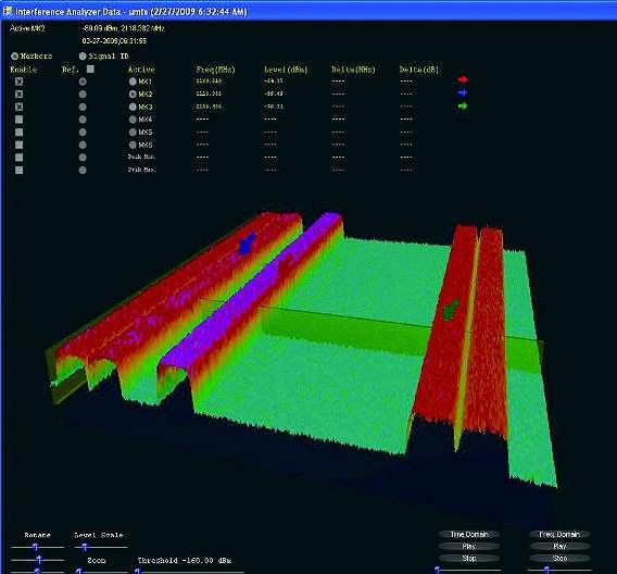 Bild 1: 3D-Spektrogramm
