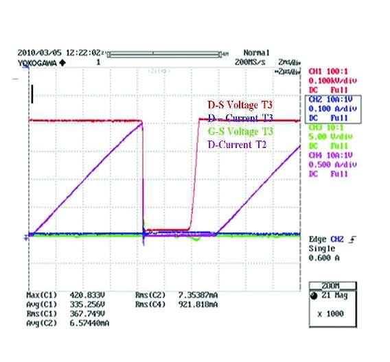 Bild 4: Kurvenform in der Abschaltphase des Transistors 3 mit dem SPD07N60C3 als Schalter und den Dioden D2 bis D5. Es wurde ein Wirkungsgrad von 91,81% erreicht.