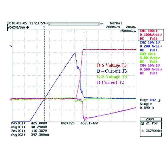 Bild 5: Kurvenform in der Abschaltphase des Transistors 3 mit dem SPD07N60C3 als Schalter ohne die Dioden D2 bis D5. Der Wirkungsgrad betrug 89,72%.
