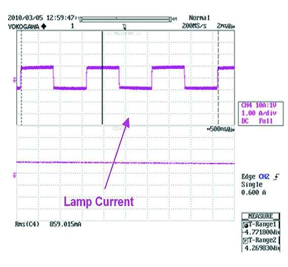 Bild 6: Kurvenformen in der Abschaltphase des Transistors 3 mit dem IPD65R660CFD als Schalter ohne Dioden D2 bis D5. Wirkungsgrad: 92,81%