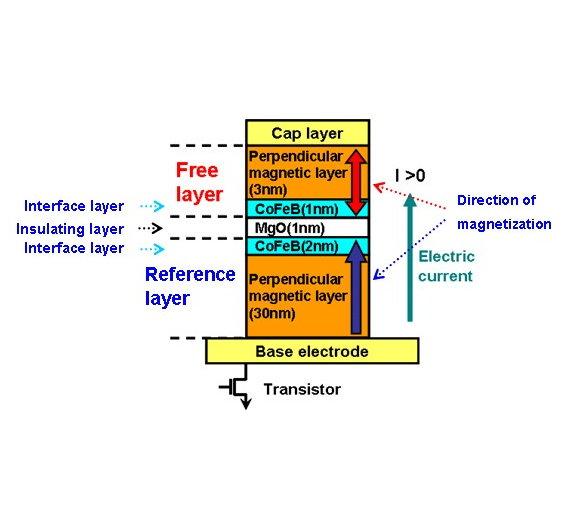 http://www.elektroniknet.de/markt-technik/messen-testen/advantest ...