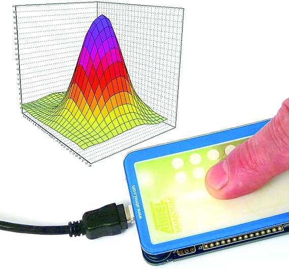 Bild 1: Antwortverhalten des Touchscreen-Evaluierungskits »EVK5480E« bei einem nicht bedeckten, trockenen Finger unter Normalbedingungen
