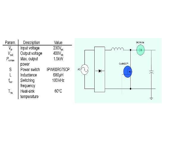 Bild 6: CCM-PFC-Testschaltung; dazugehörige Parameter sind links zu sehen