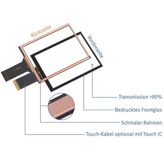 Die easyTouch-Schnittstelle zwischen Bediener und Maschine bildet der Touchsensor, den Data Modul komplett selbst entwickelt und herstellt.