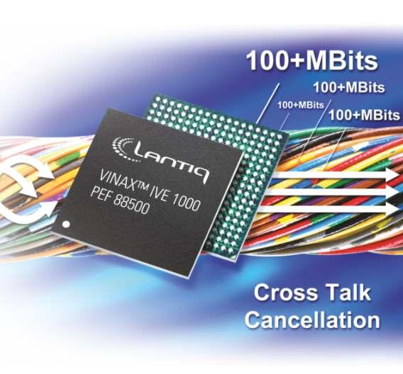 Mit den VDSL2-Vectoring Chips »Vinax IVE1000« ist eine systemweite Unterdrückung aller Störungen durch Nebensprechen und somit eine Verdoppelung von Datenrate und Reichweite möglich.