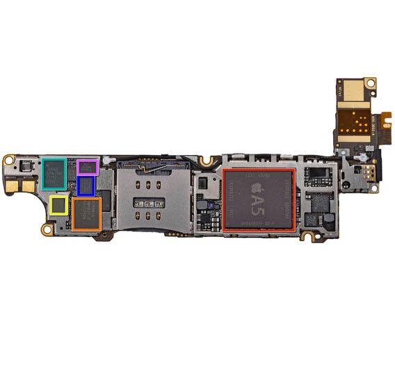 Die wichtigsten Chips des iPhone4S. Die Aufnahmen stammen von ifixit, dem Online-eparaturportal für elektronische Geräte. Ganz zentral befindet sich Apples A5-Prozessor, der von Samsung gefertigt wird. Orange eingefärbt ist Qualcomms RTR8605, ein Multibanf- Multimode-Transceiver. Gelb eingefärbt ist der Leistungsverstärker für WCDMA-Anwendungen Skyworks 77464-20. Türkis ist ein weiterer Leistungsverstärker von Avagao. Dazu kommen noch ein SAW-Filter und ein PA-Duplexer-Modul von TriQuint (dunkelblau und rosa).