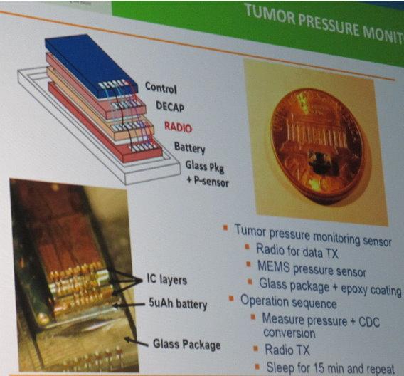Aufbau eines Tumor-Druckmessers.