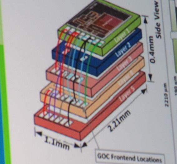 Aufbau eines fünfschichtigen Sensor-Nodes mit Dünnfilm-Batterie und ARM Cortex-M0.