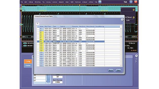 Bild 4. Protokollansicht von Zeichen, Protokoll und Signal.