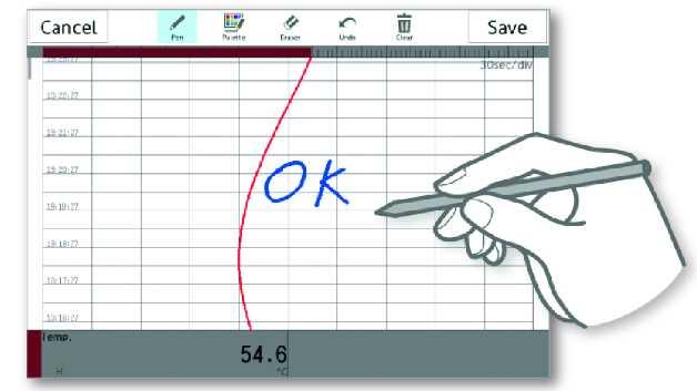 Mit einem Stift oder der Fingerkuppe kann der Anwender im Kurvenanzeigebereich zeichnen oder schreiben