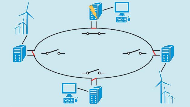 Bild 1. Fällt ein Netzteilnehmer in der Ringtopologie aus, schaltet der vor¬geschaltete x-light das Signal um und leitet es an den nächsten Netzteilnehmer weiter. Auf diese Weise können mehrere Netzteilnehmer ausfallen, ohne dass es zu einem Fehler in der Datenkommunikation kommt.