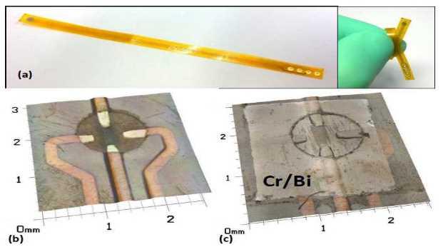 Forschungserfolg: 100 µm dünner, biegsamer Magnetfeldsensor ...