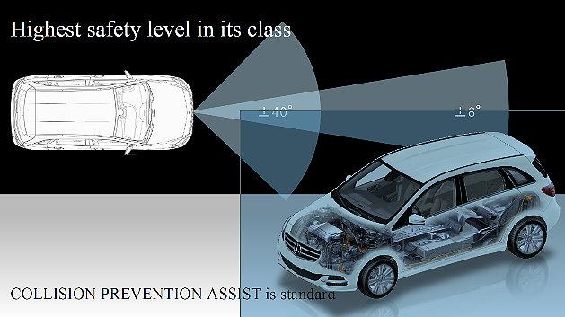Mercedes-Benz stattet die E-Fahrzeuge mit denselben Sicherheits-Features aus, die auch in der B-Klasse mit Verbrennungsmotor angeboten werden.