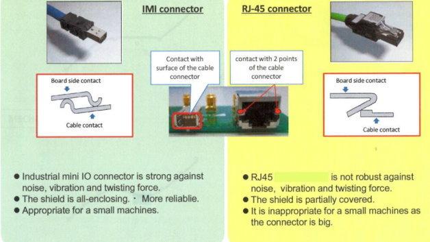 Im Vergleich zum RJ45 weist der Mini I/O einige Vorteile auf, wie etwa eine doppelte Kontaktierung.