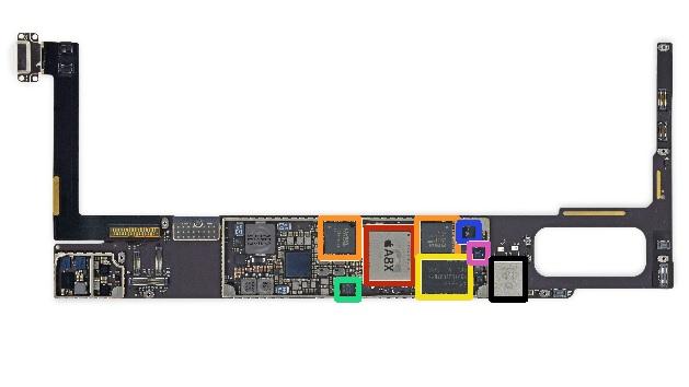 Das Logikboard enthält den Applikationsprozessor A8X (rot), Elpida/Micron 2 GB RAM (orange), SK Hynix 128 Gb (16 GB) NAND-Flash (gelb), NXP 65V10 NFC (grün), Cirrus Logic 338S1213 Audio Codec (blau),  NXP LPC18B1UK ARM Cortex-M3 Mikrocontroller (Apple M8 Koprozessor) und Murata 339S02541 WiFi (Broadcom BCM4339, schwarz).