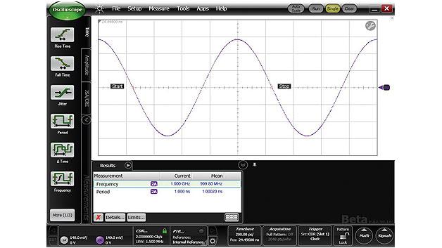 Bild 1. a.) 1-GHz-Sinus