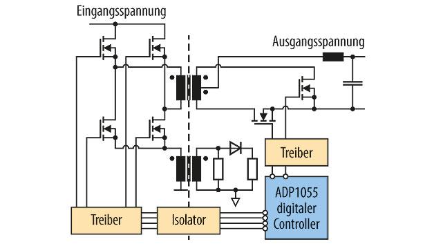 Bild 1. Typische digitale Stromversorgungsschaltung mit einem ADP1055.