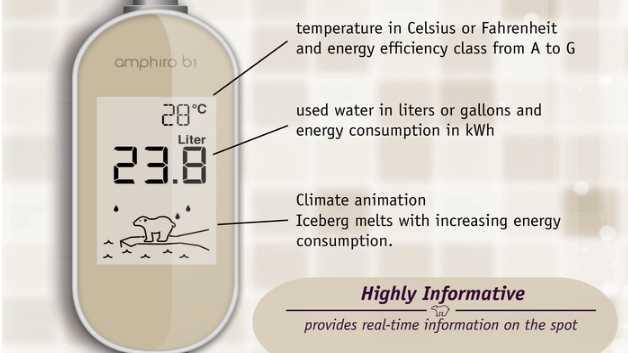 Genaue Verbrauchsanzeige mit Temperatur, Wasserverbrauch in Liter und der grafischen Darstellung der ökologischen Belastung.