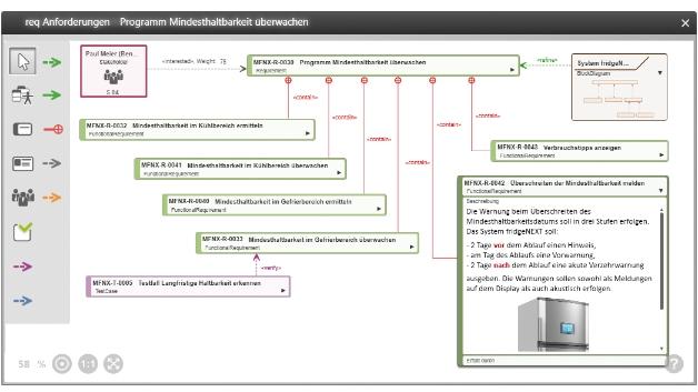 »in-Step Red« heißt eine Software für anforderungsbasierte Projektplanung in der Software- und Systementwicklung, die microTOOL (Halle 4, Stand 105) zur Messe vorstellt. Sie bietet Funktionen zur grafischen Anforderungsanalyse und Spezifikation (Use-Case-Modellierung, Block-, Klassen-, Package- und Anforderungsdiagramme mit UML, SysML etc.) sowie die formularbasierte Dokumentation der verschiedenen Anforderungen. Außerdem bietet in-Step Red eine Roadmap zur Release-Planung, Gantt-Charts, eine Kosten- und Fortschrittskontrolle, ein Glossar sowie Im-/Export von Excel-Dokumenten.