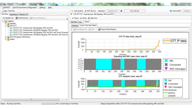 Die Anwendung zeigt welchen Traffic die App erzeugt und in welchem Zustand das Gerät ist.