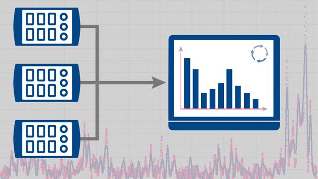 Live-Datenanalyse Doch nicht nur die Menge der Daten muss bewältigt werden. Oft muss auf die Daten direkt reagiert werden, zum Beispiel um Grenzwerte am Prüfstand zu überwachen, oder um die Plausibilität von Mess-Ergebnissen zu prüfen. Dafür bietet sich die Echtzeit-Datenanalyse der imc Meßsysteme GmbH an: Auf dem PC gibt es dafür nun die Software imc Inline FAMOS. Während der laufenden Messung lassen sich geräteübergreifend statistische Auswertungen, mathematische Berechnungen oder komplexe Analysen ausführen und aussagekräftige Ergebnisse in Echtzeit erzielen. Eine nachträgliche Auswertung entfällt oder wird stark verkürzt.  Durch die Nutzung der vollen CPU-Performance des PC, sorgt imc Inline FAMOS für einen beeindruckenden Datendurchsatz selbst bei vielen Messkanälen mit zahlreichen Berechnungsschritten. Umfangreiche Analysen lassen sich auf mehrere Prozessorkerne verteilen und die Leistung kann durch Wahl entsprechender PC-Hardware leicht skaliert werden. Mehr Informationen finden Sie auf www.imc-berlin.de/inline-famos.
