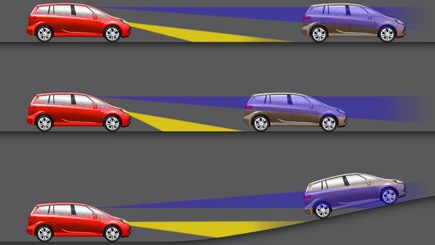 AFL+ denkt mit: Erkennt die im Innenrückspiegel untergebrachte Kamera die Lichter eines vorausfahrenden Fahrzeugs, reguliert das System automatisch die Leuchtweite der Scheinwerfer, um den Vordermann nicht zu blenden.
