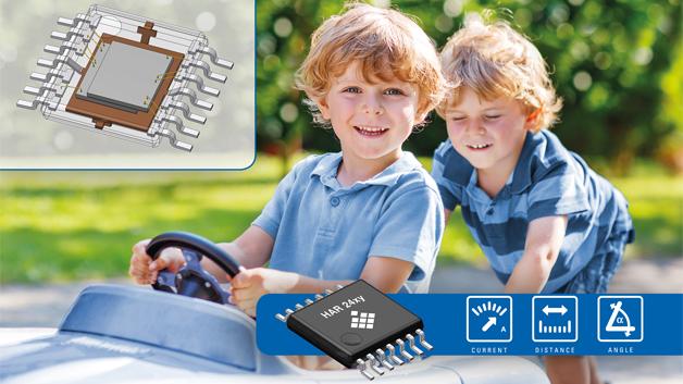 Micronas kündigte die Linear-Hall-Sensorfamilie HAR 24xy an. Die neue Sensorfamilie integriert zwei vollkommen autarke Automotive-qualifizierte Hall-Sensoren in einem sehr flachen Gehäuse (weniger als ein Millimeter Dicke). Dadurch werden in sicherheitskritischen Anwendungen zuverlässige, redundante Messungen mit kleineren Magneten ermöglicht. Die neue Sensorfamilie eignet sich besonders für Automobilanwendungen, wie z.B. die Positionserkennung von Drosselklappen und Pedalen oder bei der Abgasrückführung (EGR). Darüber hinaus kann sie für viele Arten von Positionserkennung eingesetzt werden sowie auch für Strommessungen oder als verschleißfreier Ersatz für kontaktbehaftete Potenziometer. Das flache TSSOP14-Gehäuse passt auch in Bauraum-begrenzte Anwendungen mit kleinem Luftspalt. Der geringe Abstand zwischen den Hall-Elementen der beiden Silizium-Dies verbessert die Korrelation zwischen den beiden Ausgangssignalen, wodurch die Empfindlichkeit des Sensors erhöht wird. Somit können in der jeweiligen Applikation kleinere Magnete verwendet werden. Die Sensoren arbeiten mit einem 16-Bit-Signalpfad mit integriertem digitalem Signalprozessor, der am Ausgang ein ratiometrisches, analoges 12-Bit-Signal (HAR 2425) oder ein PWM-Signal mit einer Frequenz bis zu 2 kHz (HAR 2455) liefert.