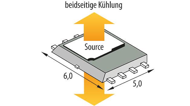 Bild 2. Das 5 mm × 6 mm große DSOP-Advance-Gehäuse überzeugt mit optimiertem Wärmemanagement.