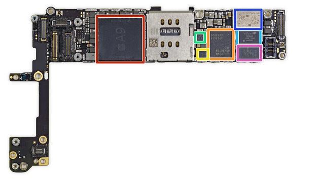 Rot: Apple A9 APL0898 SoC + Samsung 2 GB LPDDR4 RAM; Orange: Qualcomm MDM9635M LTE Kat.6 Modem; Gelb: InvenSense MP67B 6-Achsen-Gyroskop und Beschleunigungsmesser; Grün: Bosch Sensortec 3P7 LA 3-Achsen-Beschleunigungsmesser (BMA280); Hellblau: TriQuint TQF6405 Leistungsverstärker;; Dunkelblau: Skyworks SKY77812 Leistungsverstärker; Pink: Avago AFEM-8030 Leistungsverstärker
