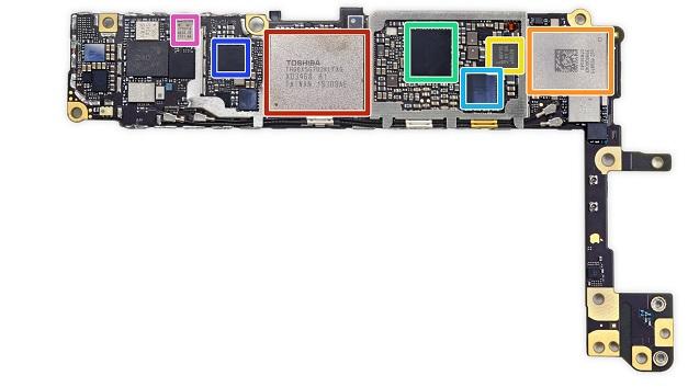 Rot: Toshiba THGBX5G7D2KLFXG 16 GB NAND-Flash; Orange: Universal Scientific Industrial 339S00043 WiFi; Gelb: NXP 66V10 NFC-Controller; Grün: Apple/Dialog 338S00120 Stromversorgungs-IC; Hellblau: Apple/Cirrus Logic 338S00105 Audio-Codec; Dunkelblau: Qualcomm PMD9635 Stromversorgungs-IC; Pink: Skyworks SKY77357 Leistungsverstärker