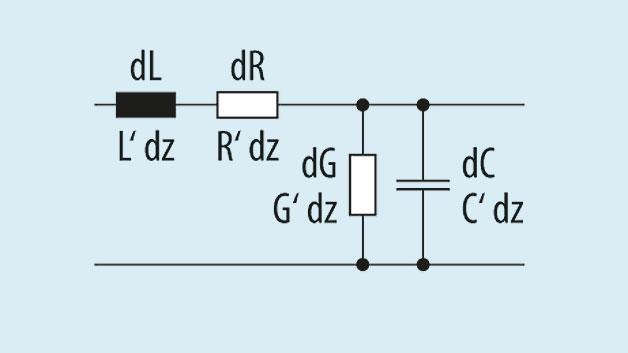 Bild 2. Ersatzschaltbild einer Zweidrahtleitung