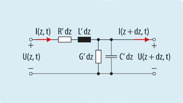 Bild 3. Modell der Übertragungsleitung.