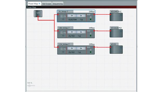 Bild 2: Die PowerNavigator GUI vereinfacht das Design kompakter Stromversorgungssysteme