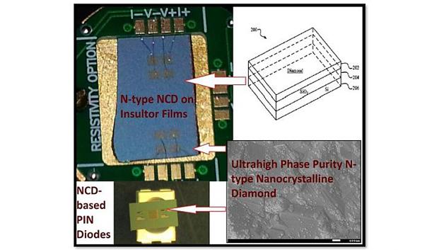Diamantbasierte Bauteile lassen sich direkt bonden.