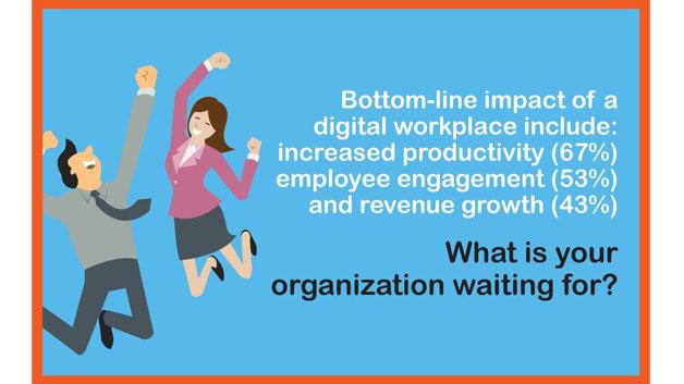 Ein digitaler Arbeitsplatz bietet vielfältige Vorteile für Arbeitnehmer und Arbeitgeber.