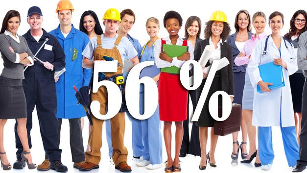 Für 56 Prozent war das persönliche Interesse für die Berufswahl entscheidend. Dem gegenüber haben sich nur 11 Prozent von den Ratschlägen aus dem sozialen Umfeld leiten lassen. Die Aussicht auf ein hohes Gehalt war nur für 5 Prozent entscheidend.