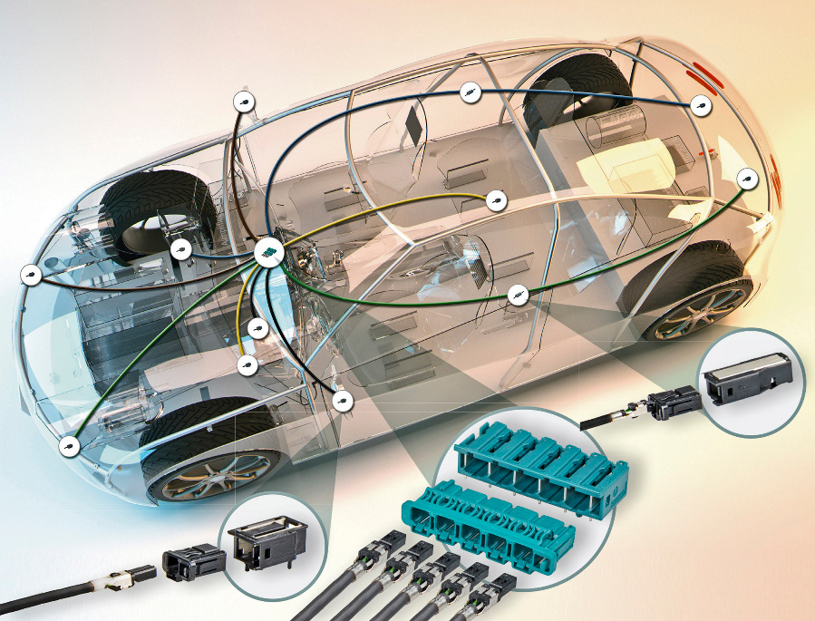 Ethernet Netzwerk-Architektur im Auto; im Vordergrund ist das MATEnet-Steckverbindersystem von TE zu sehen.