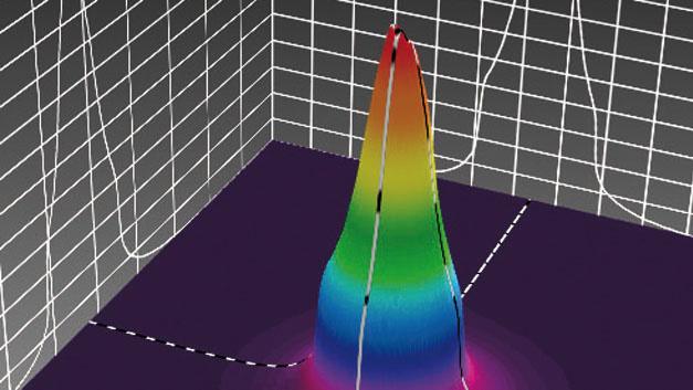 Das annähernd gaußförmige Strahlprofil eines herkömmlichem Laserstrahls,  mit energetischem Peak in der Strahlmitte