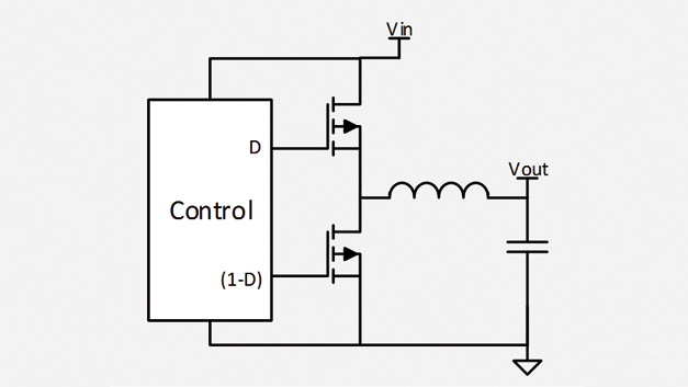Abbildung 1 –  a) Synchron-Abwärtsregler