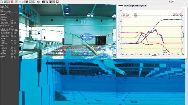 In der Bedienoberfläche des Systems werden die Daten der verschiedenen Sensoren und der Kameras zusammen dargestellt und ausgewertet.