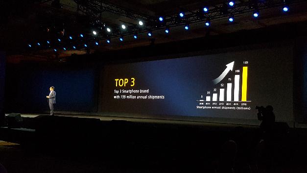 Die Zahl der verkauften Smartphones von Huawei hat seit 2010 von 3 Mio. auf 139 Mio. Stück zugelegt.