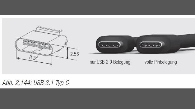 Steckgesicht und Abmessung des USB3.1-Steckers, Typ C
