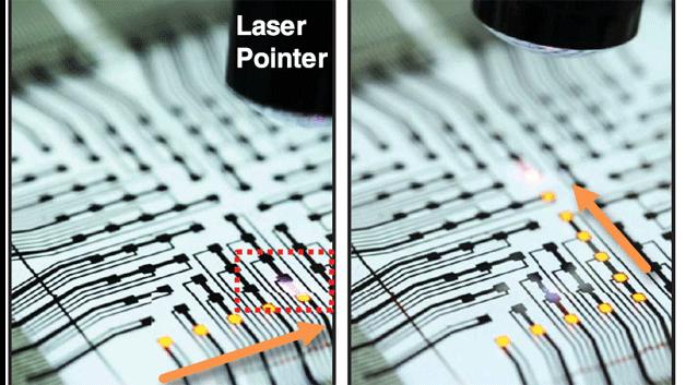 In diesem 10x10-Pixel Display detektieren die Pixel im lichtabsorbierenden Modus das Licht eines Laserpointers. Die Spannung am Steuerschaltkreis wird darauf geändert und die betroffenen Pixel emittieren Licht. Der Pfeil zeigt die Bewegungsrichtung des Laserpointers; die rot umrandete Region zeigt, welcher Bereich gerade beleuchtet wird.