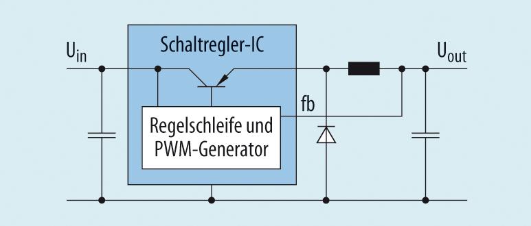 Bild 2. Integration des Schalters früher mit Bipolar-Transistor, später mit MOSFET.