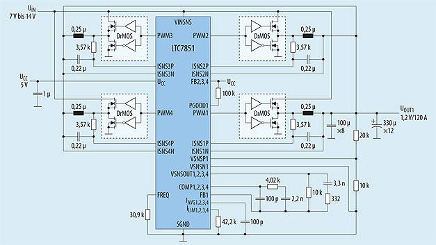 Bild 1. Vereinfachtes Schaltbild des LTC7851 für einen Ausgang mit 1,2 V/120 A.