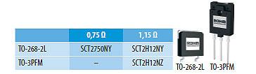 Tabelle 1. Die 1700-V-SiC-MOSFET-Familie von Rohm.